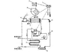 风冷型恒温恒湿机的工作原理
